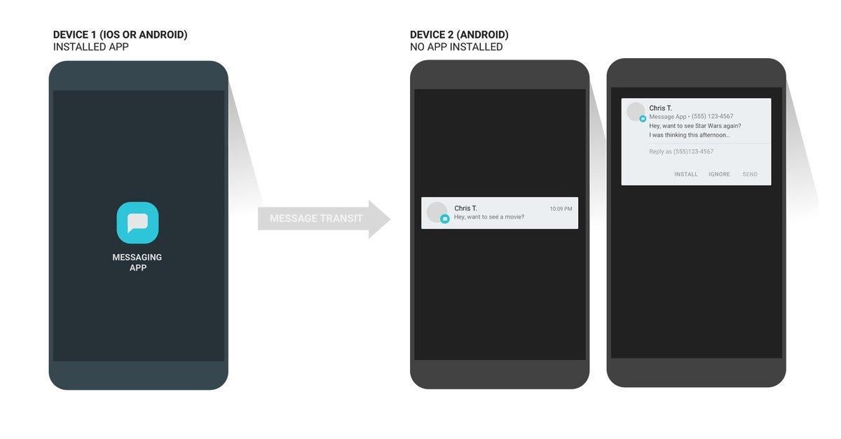 App Preview Messaging: Nachrichten ohne installierten Messenger empfangen