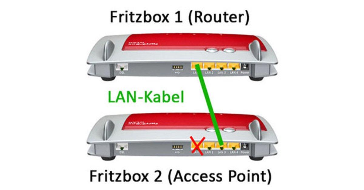 Fritzbox 7360 als repeater